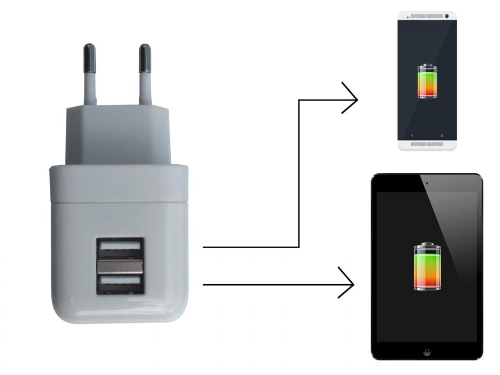 Dual USB Adapter Toshiba Satellite radius cl10 b kopen? 123BestDeal